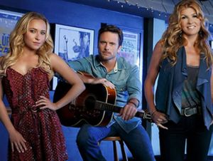 nashville abc connie britton hayden panettiere charles esten