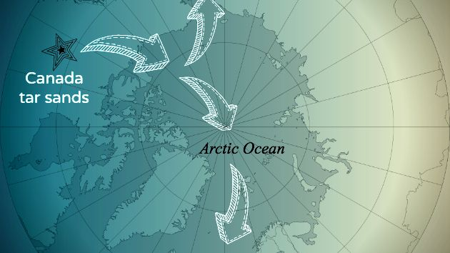 Canada's possible Arctic Ocean route to deliver tar sands oil to Europe and Asia
