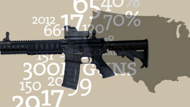 New Research Confirms Gun Rampages Are Rising-and Armed Civilians Don't Stop Them
