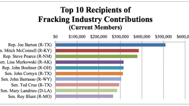 ethics of fracking Identify possible impacts of shale gas exploration and fracking for the church of   inform mpa's public affairs work on evidence-based ethics, assisting a.