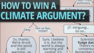Climate Flowchart