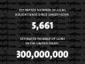 gun buybacks chart